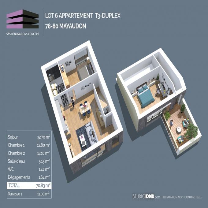 Offres de vente Appartement Bordeaux (33100)